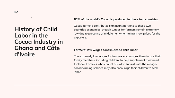 History of Child Labor in the Cocoa Industry in Ghana and Cote d'Ivoire (stats and poverty)