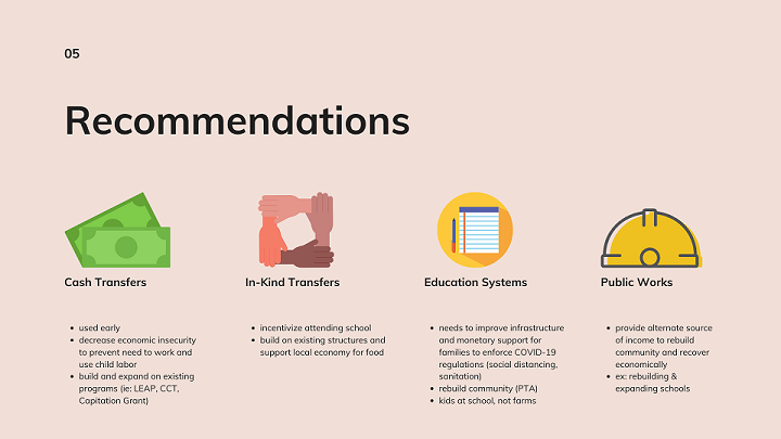 Recommendations. Money icon for cash transfers. Holding hands for in-kind transfers. Paper and pen for education systems. Hard hat for public works opportunities.